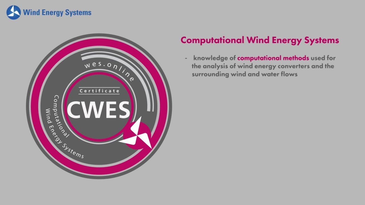 Computational Wind Energy Systems - Introducing our Certificates